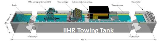 IIHR towing tank.