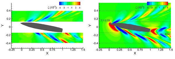 These images show wave contours at  = 10 by the present experiment (left) and the CFDShip-Iowa simulation (right).
