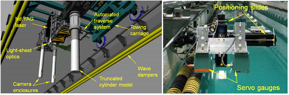 The underwater view of the SPIV setup (left) and the wall-mounted longitudinal wave-cut measurement setup (right).