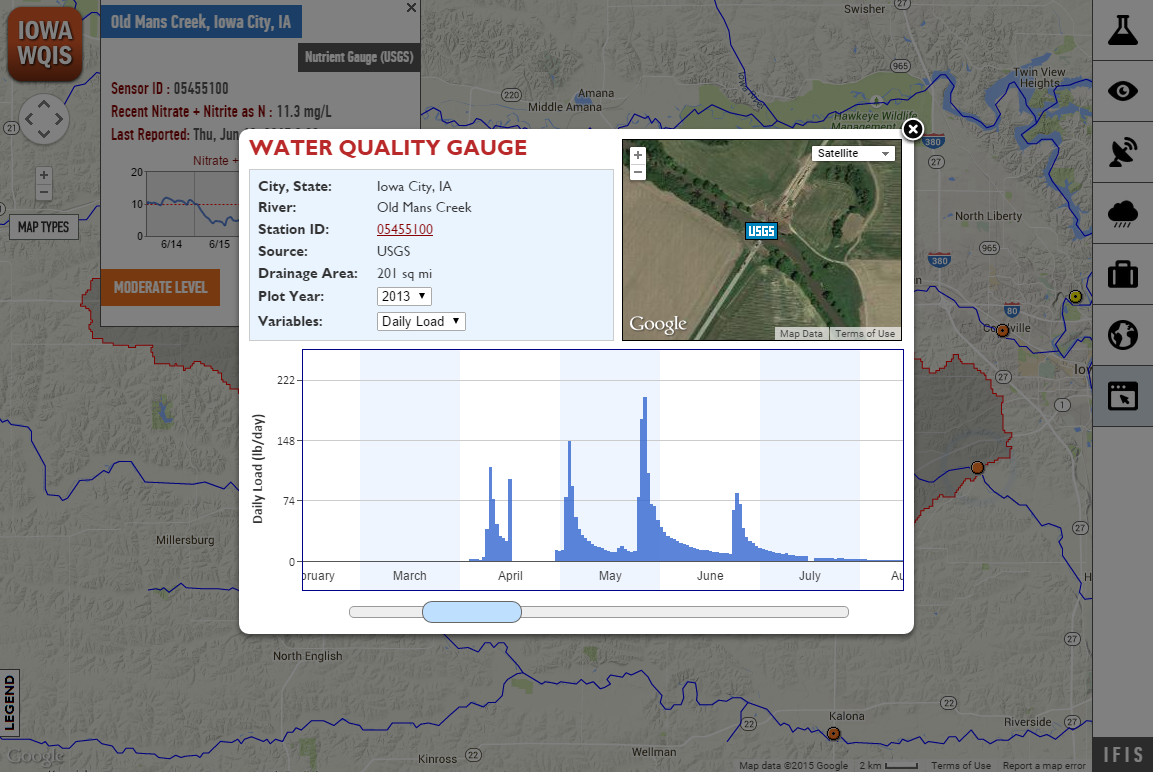 A screenshot of the water-quality information available on IWQIS.